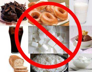 Limiting sugar intake can lower triglycerides